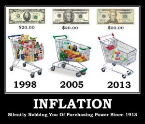 hyperinflation and fiat currency